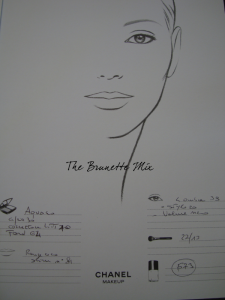 Chanel face chart